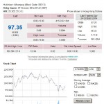 HW Share price at 2014-10-27_01-01-12